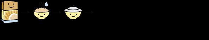 Пропорции геркулесовой каши как правильно готовить пошаговые фото и видео рецепта с геркулесовыми овсянными хлопьями